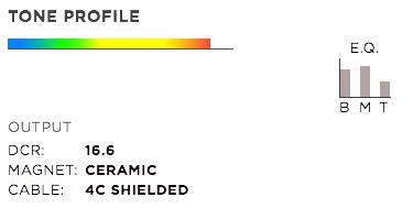 invader-sh8b-white-tone-profile.jpg
